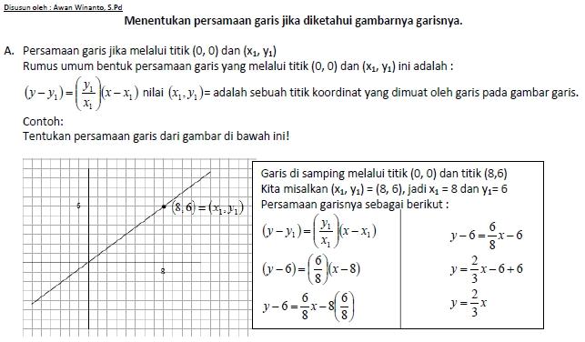 Rpp Bahasa Indonesia Smk Kelas Xi Doc Kumpulan Soal Seni Budaya Kelas Xii Doc Materi Program
