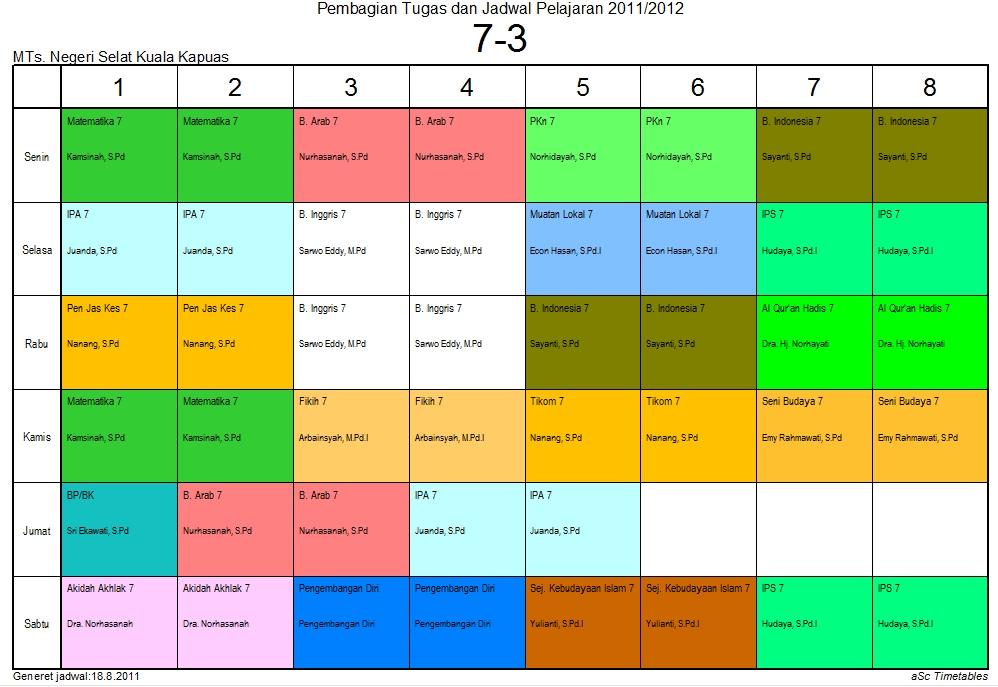 Pos Un Tahun Pelajaran 2010 2011 Lengkap Dengan